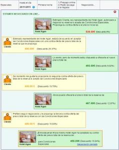 chat negociacion hotel Cityday20