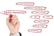 marketin digital